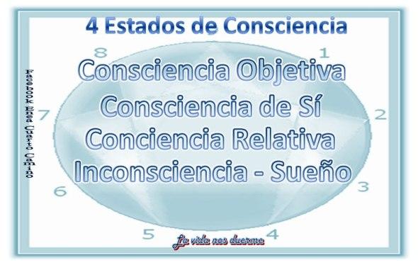 LOS ESTADOS DE CONSCIENCIA