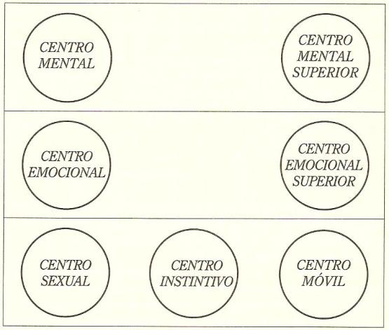 centros0 (2)